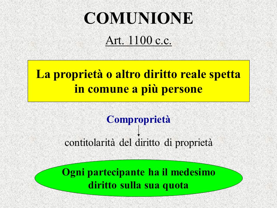 COMUNIONE Art. 1100 c.c. La proprietà o altro diritto reale spetta