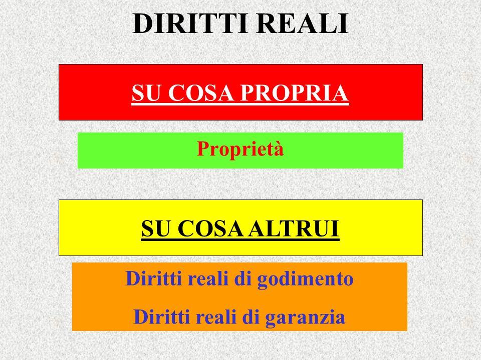 Diritti reali di godimento Diritti reali di garanzia