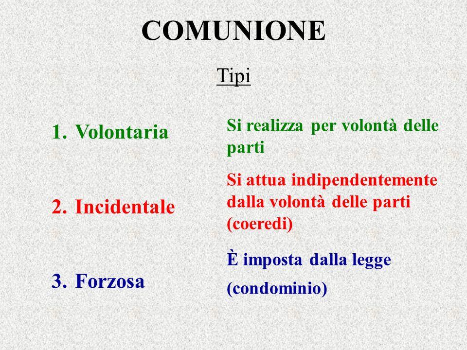 COMUNIONE Tipi Volontaria Incidentale Forzosa
