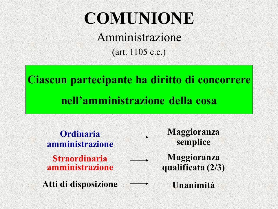 COMUNIONE Amministrazione