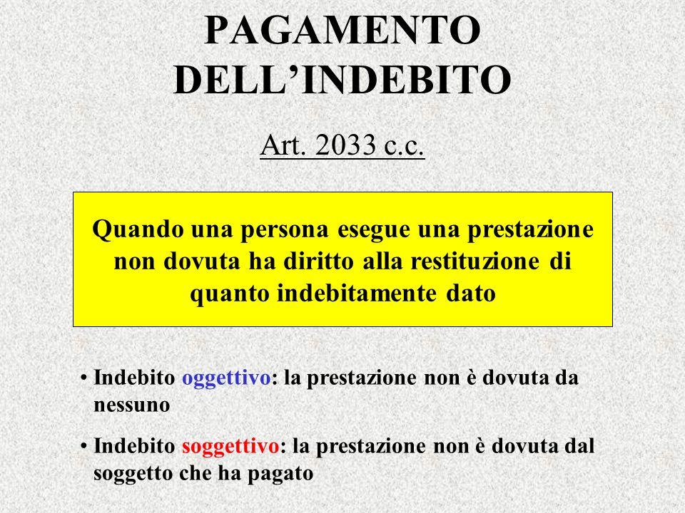 PAGAMENTO DELL'INDEBITO