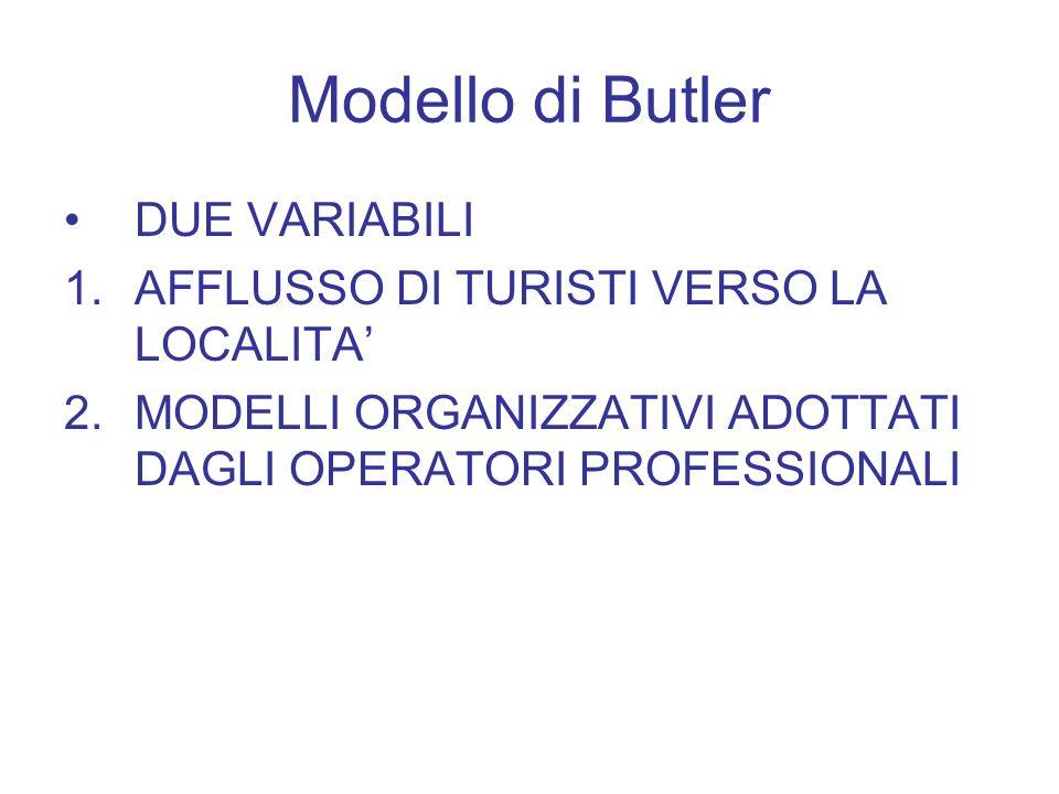 Modello di Butler DUE VARIABILI AFFLUSSO DI TURISTI VERSO LA LOCALITA'