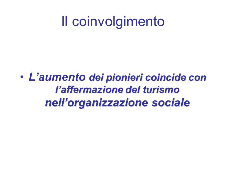 Il coinvolgimento L'aumento dei pionieri coincide con l'affermazione del turismo nell'organizzazione sociale.