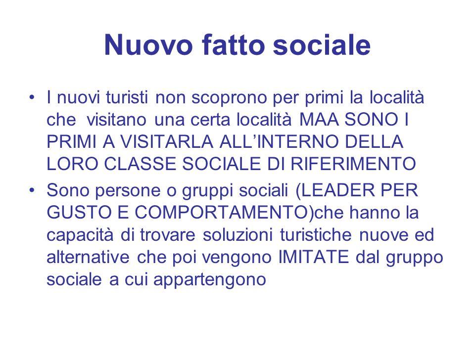 Nuovo fatto sociale