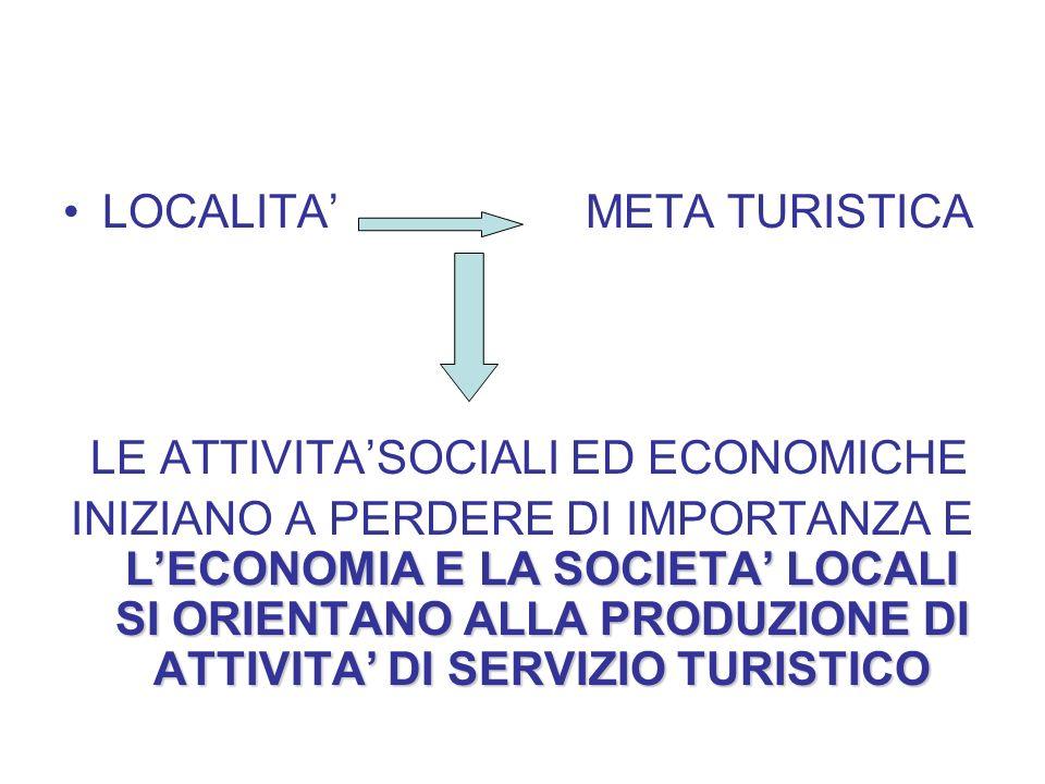 LE ATTIVITA'SOCIALI ED ECONOMICHE