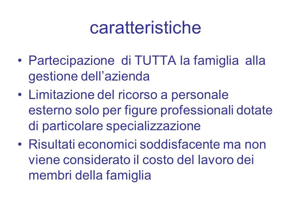 caratteristiche Partecipazione di TUTTA la famiglia alla gestione dell'azienda.