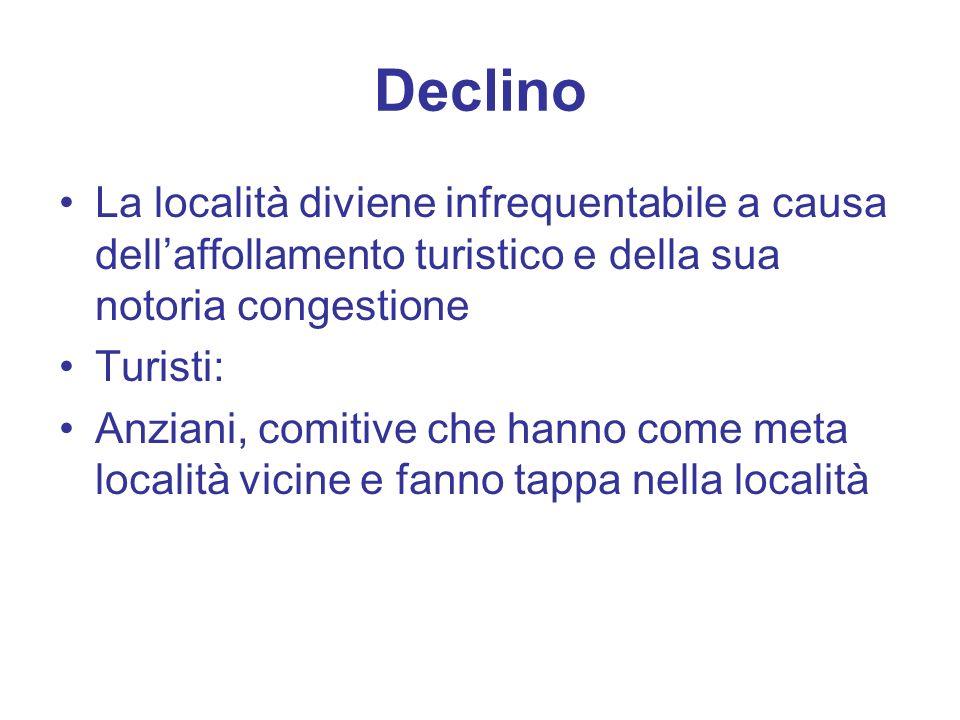 Declino La località diviene infrequentabile a causa dell'affollamento turistico e della sua notoria congestione.