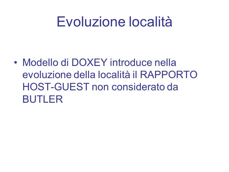 Evoluzione località Modello di DOXEY introduce nella evoluzione della località il RAPPORTO HOST-GUEST non considerato da BUTLER.