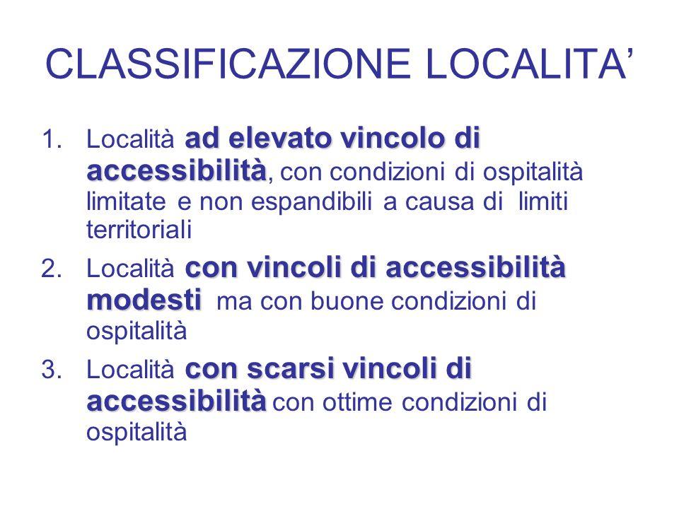 CLASSIFICAZIONE LOCALITA'