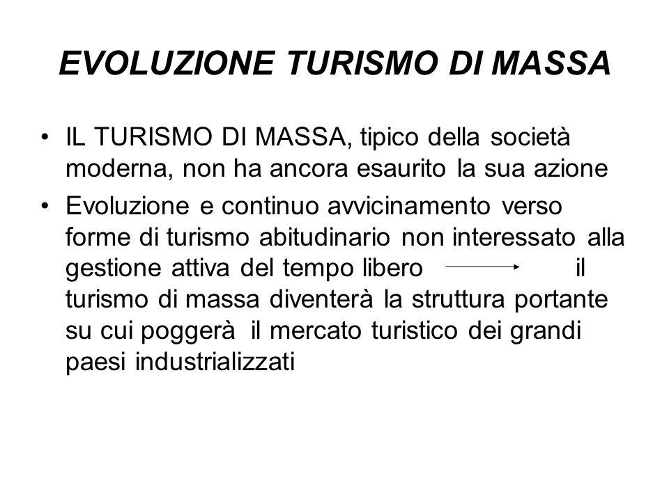 EVOLUZIONE TURISMO DI MASSA