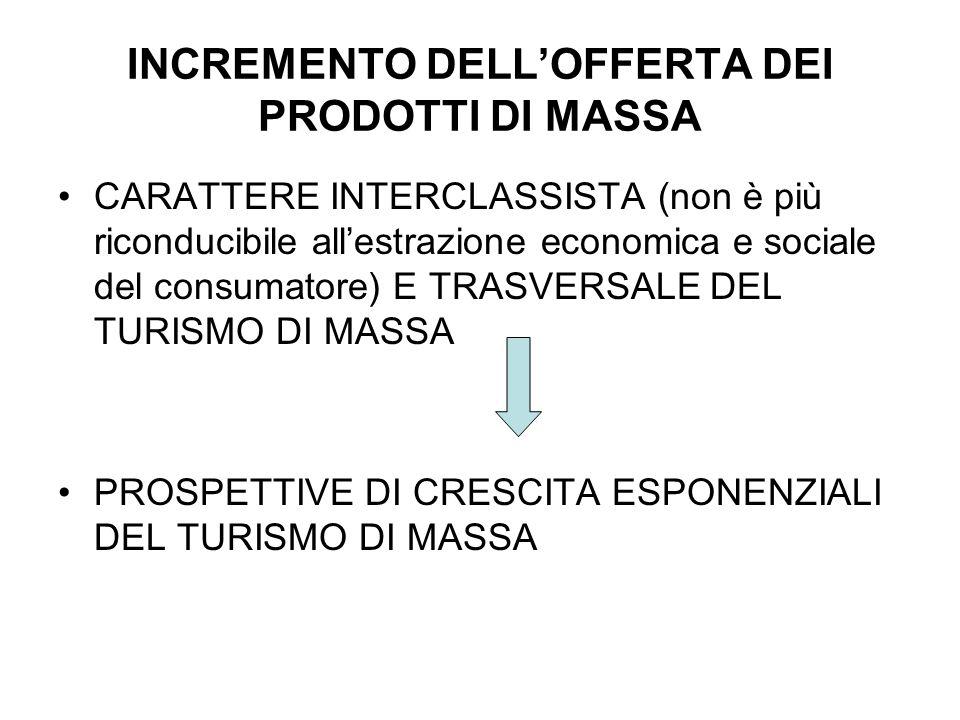 INCREMENTO DELL'OFFERTA DEI PRODOTTI DI MASSA