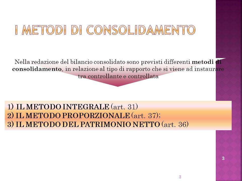 I METODI DI CONSOLIDAMENTO