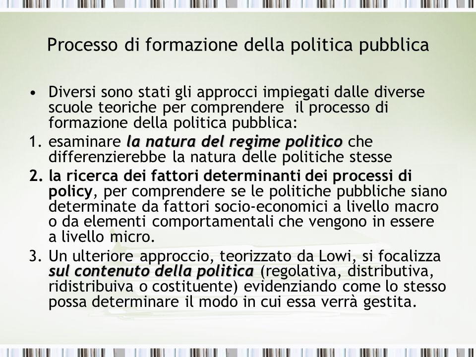 Processo di formazione della politica pubblica