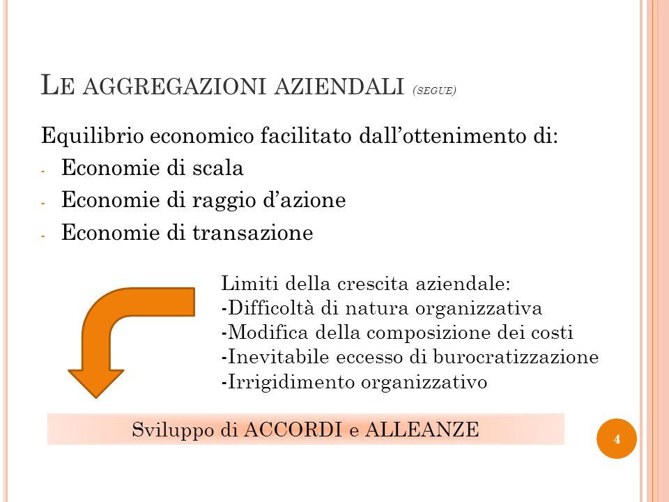 Le aggregazioni aziendali (segue)