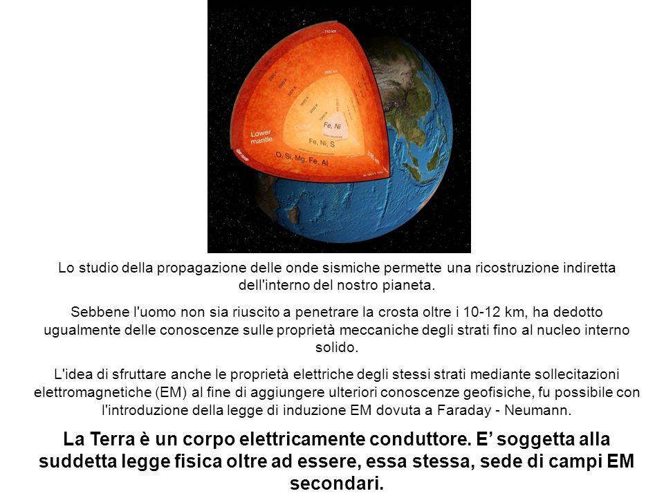 Induzione elettromagnetica dell 39 interno della terra ppt for Interno delle piantagioni del sud