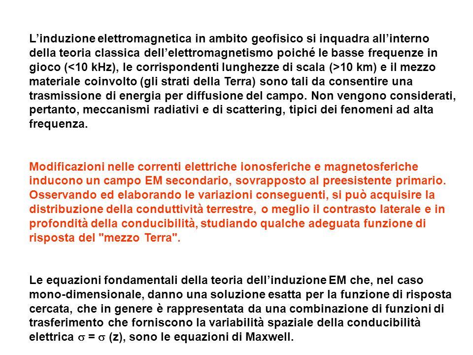 L'induzione elettromagnetica in ambito geofisico si inquadra all'interno della teoria classica dell'elettromagnetismo poiché le basse frequenze in gioco (<10 kHz), le corrispondenti lunghezze di scala (>10 km) e il mezzo materiale coinvolto (gli strati della Terra) sono tali da consentire una trasmissione di energia per diffusione del campo. Non vengono considerati, pertanto, meccanismi radiativi e di scattering, tipici dei fenomeni ad alta frequenza.