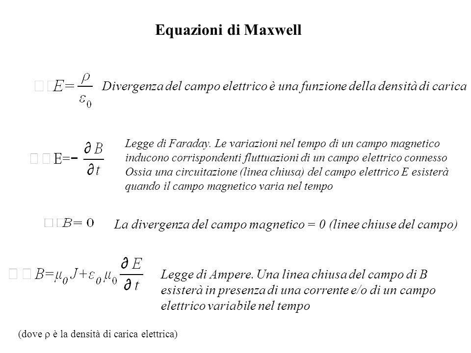 Equazioni di Maxwell Divergenza del campo elettrico è una funzione della densità di carica.