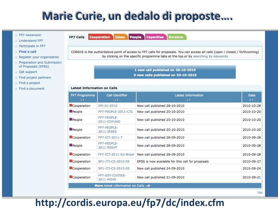 Marie Curie, un dedalo di proposte….