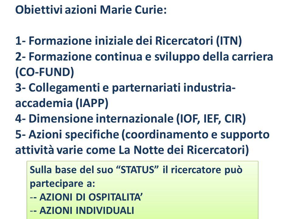 Obiettivi azioni Marie Curie: