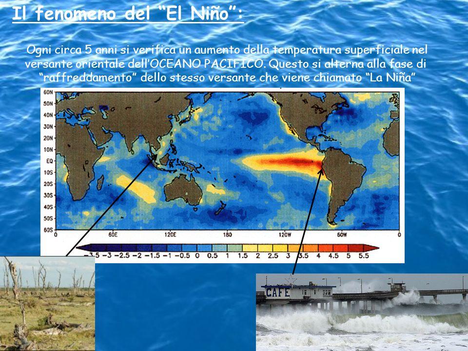 raffreddamento dello stesso versante che viene chiamato La Niña