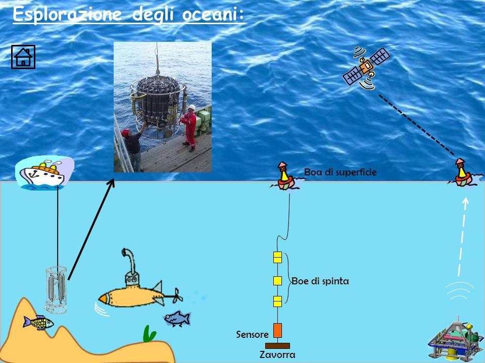 Esplorazione degli oceani: