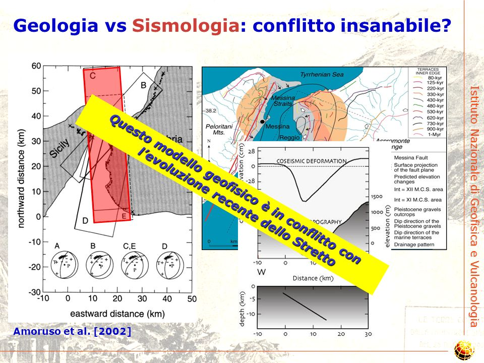 Geologia vs Sismologia: conflitto insanabile