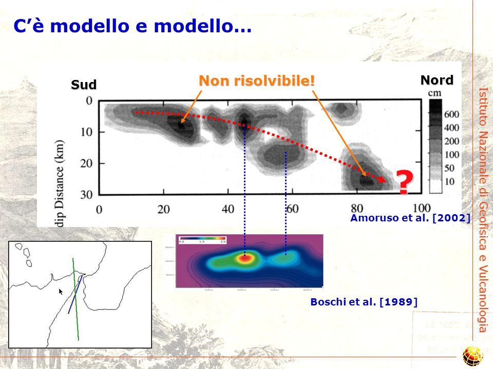 C'è modello e modello… Non risolvibile! Nord Sud