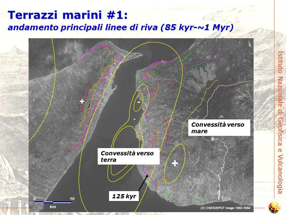 Terrazzi marini #1: andamento principali linee di riva (85 kyr-~1 Myr)