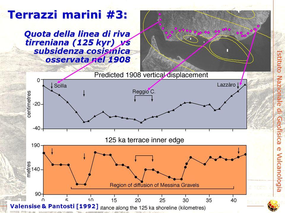 Terrazzi marini #3: Quota della linea di riva tirreniana (125 kyr) vs