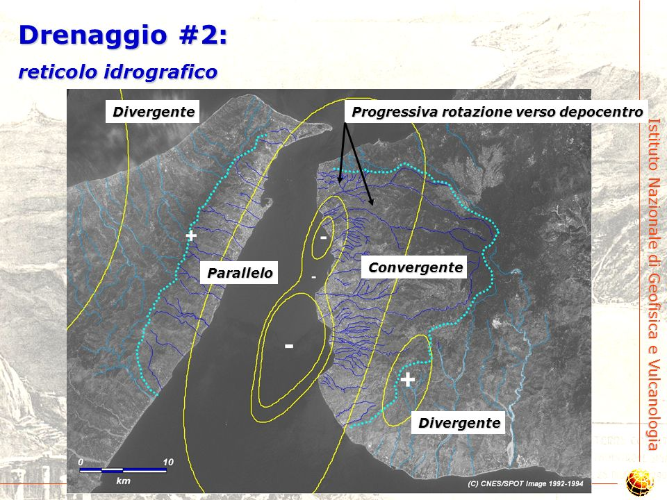 Drenaggio #2: reticolo idrografico