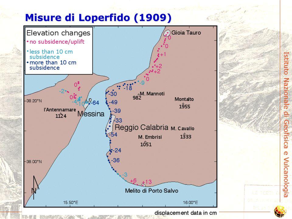 Misure di Loperfido (1909)