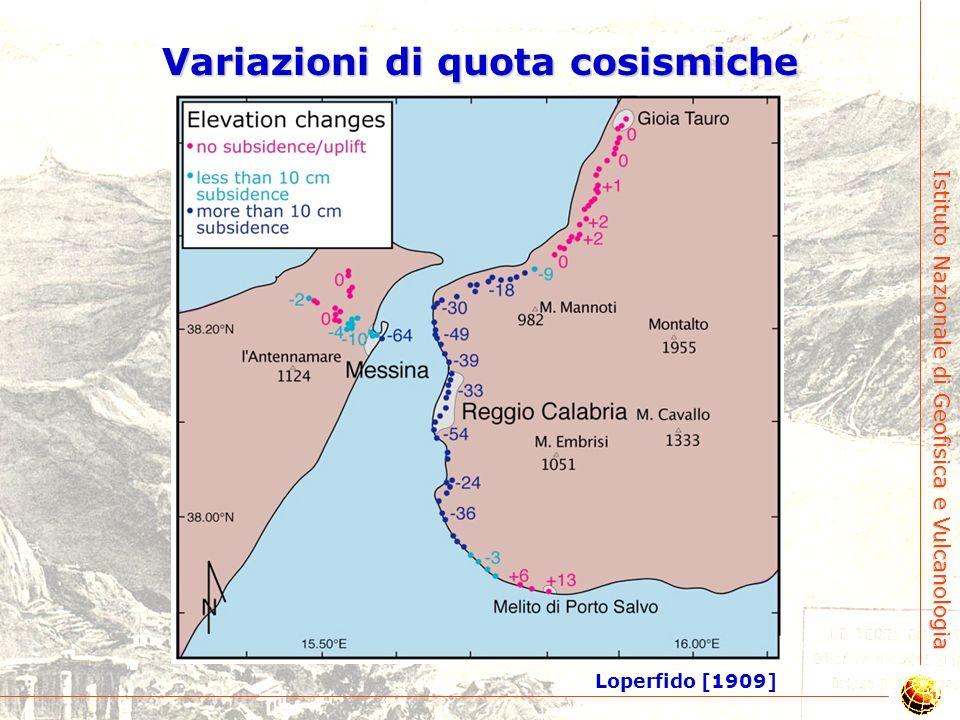 Variazioni di quota cosismiche