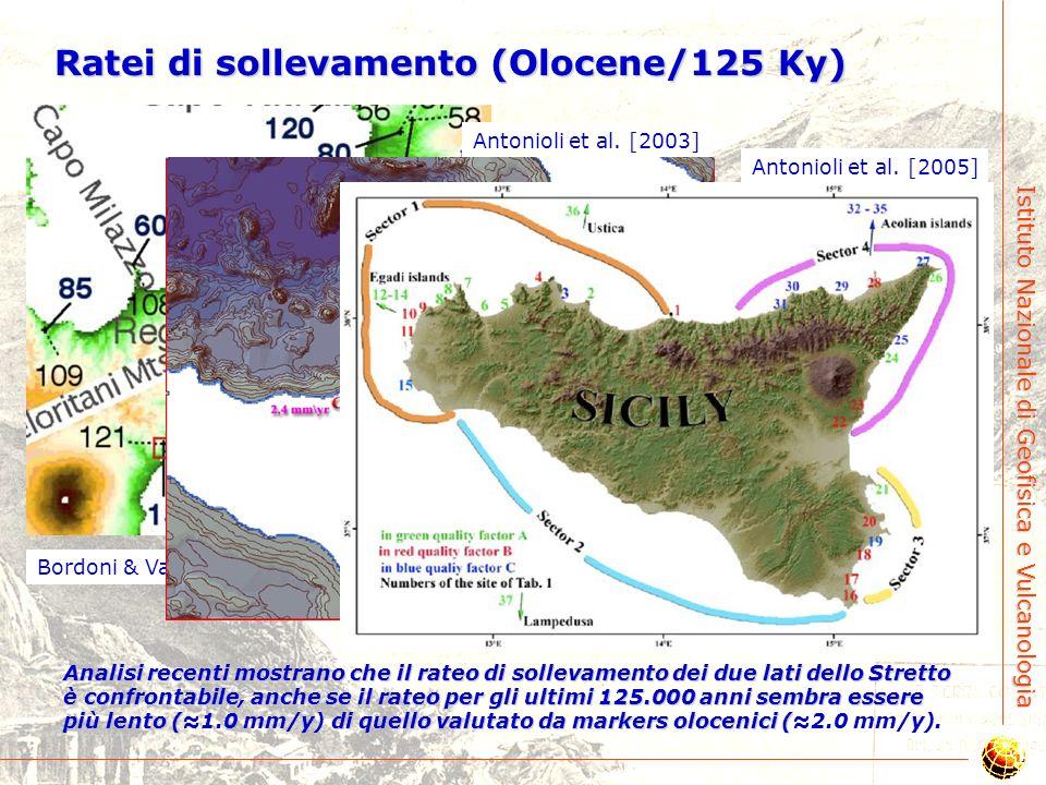 Ratei di sollevamento (Olocene/125 Ky)