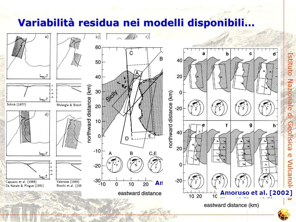 Variabilità residua nei modelli disponibili…