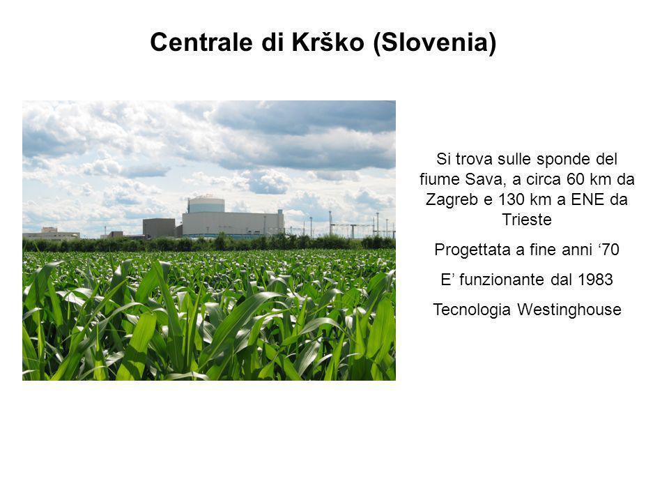 Centrale di Krško (Slovenia)