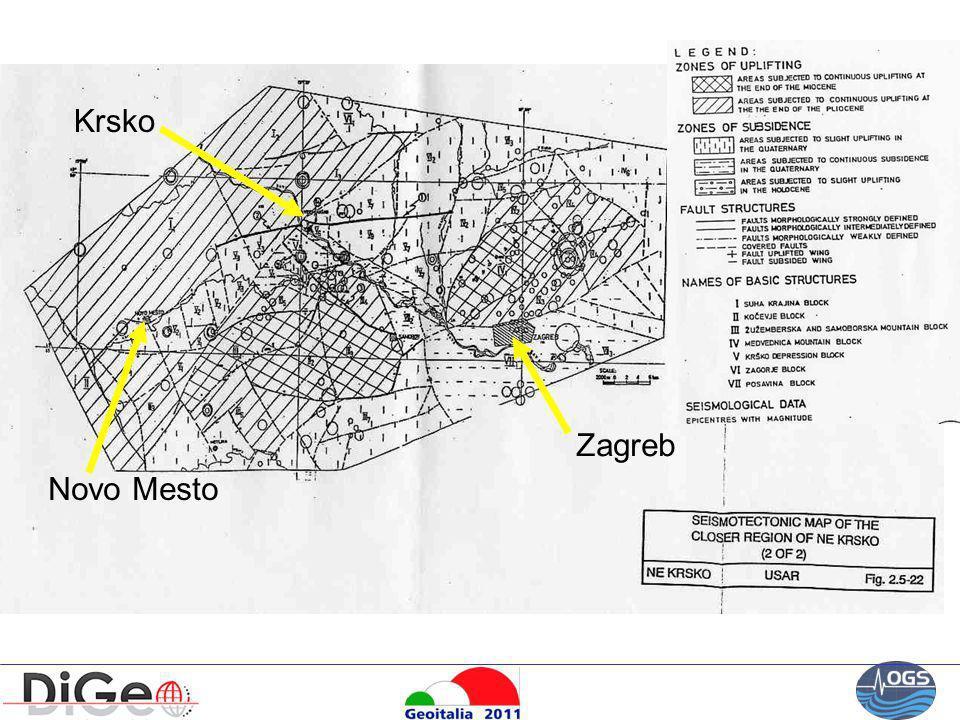 Krsko Zagreb Novo Mesto