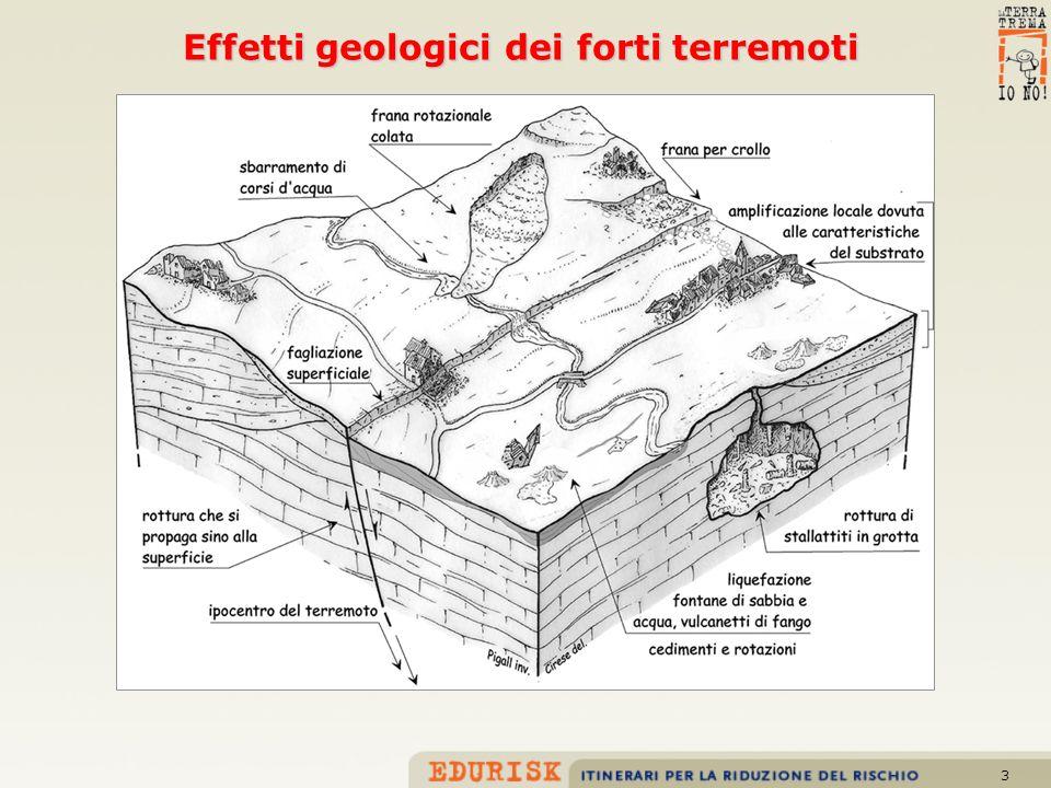 Effetti geologici dei forti terremoti