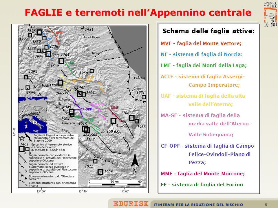 FAGLIE e terremoti nell'Appennino centrale Schema delle faglie attive:
