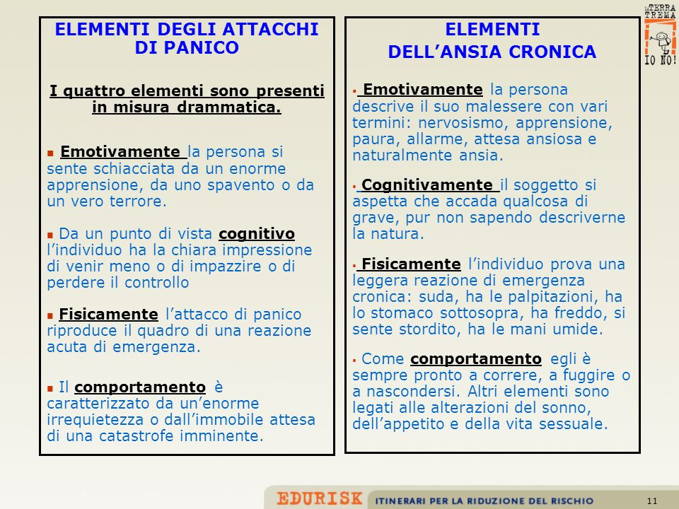 ELEMENTI DEGLI ATTACCHI DI PANICO ELEMENTI DELL'ANSIA CRONICA
