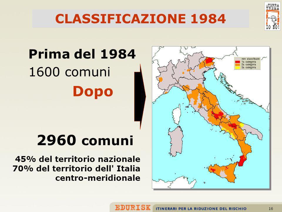 Dopo 2960 comuni CLASSIFICAZIONE 1984 Prima del 1984 1600 comuni