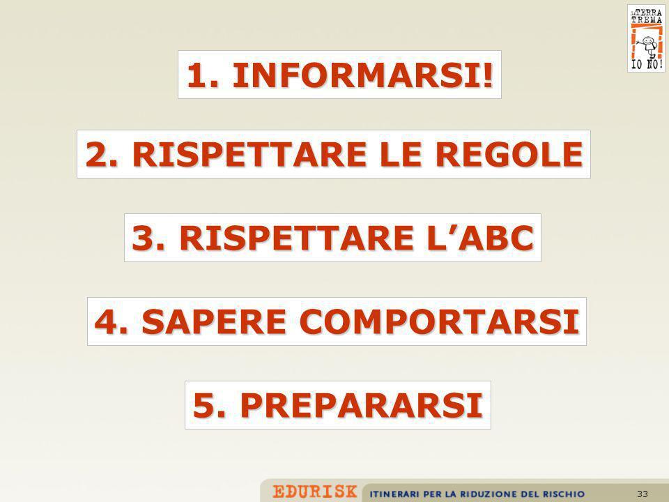 1. INFORMARSI! 2. RISPETTARE LE REGOLE 3. RISPETTARE L'ABC 4. SAPERE COMPORTARSI 5. PREPARARSI