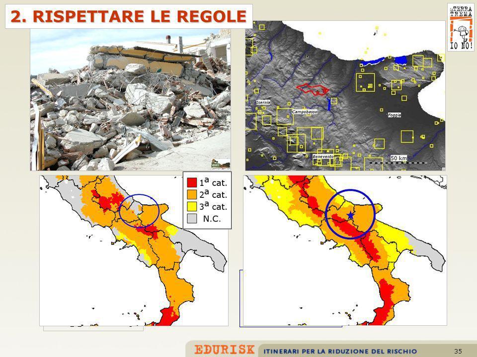 2. RISPETTARE LE REGOLE Classificazione sismica proposta nel 1998