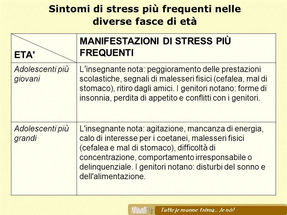 Sintomi di stress più frequenti nelle