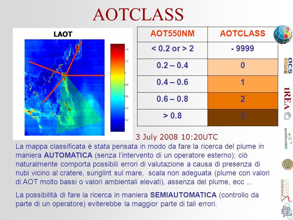 AOTCLASS AOT550NM AOTCLASS < 0.2 or > 2 - 9999 0.2 – 0.4