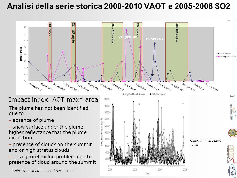 Analisi della serie storica 2000-2010 VAOT e 2005-2008 SO2