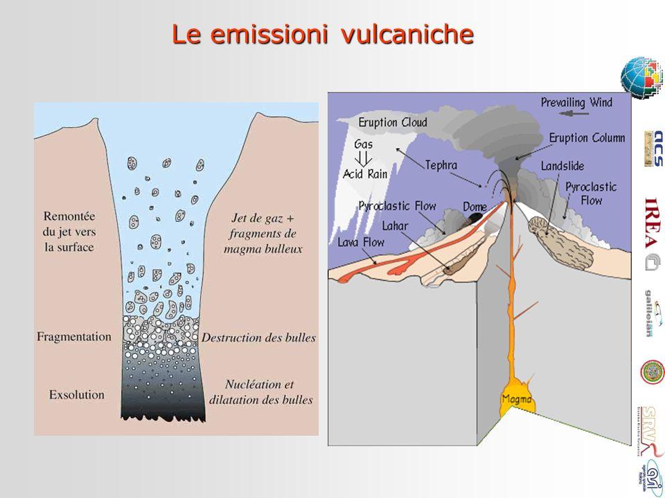Le emissioni vulcaniche