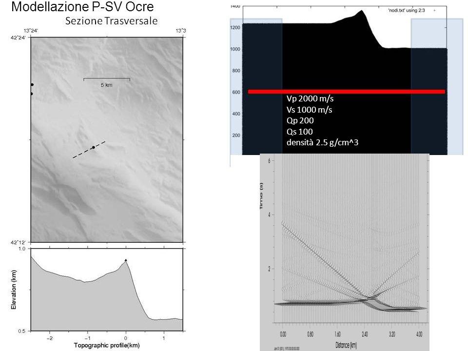 Modellazione P-SV Ocre