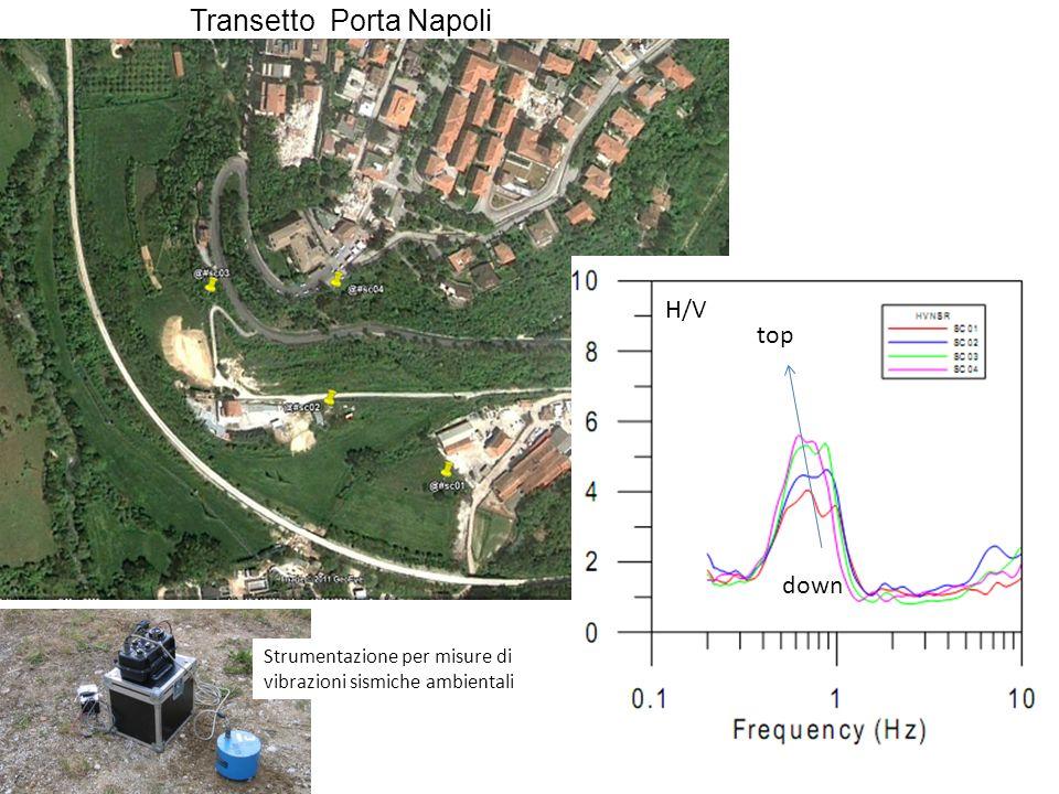 Transetto Porta Napoli