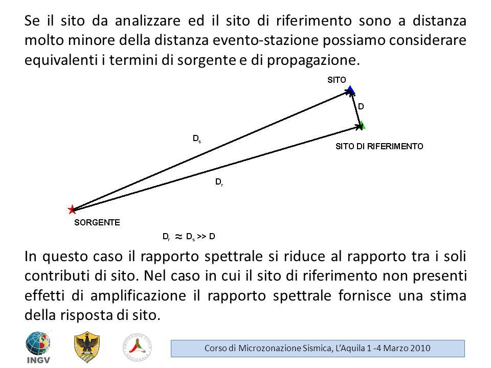 Corso di Microzonazione Sismica, L'Aquila 1 -4 Marzo 2010