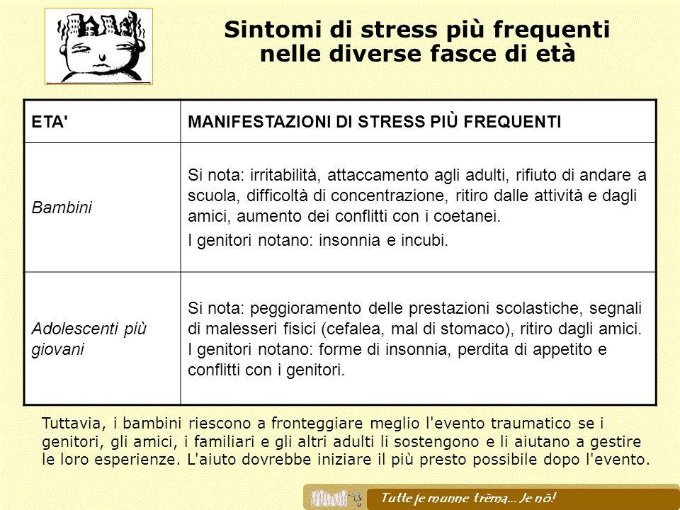 Sintomi di stress più frequenti nelle diverse fasce di età